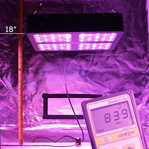 viparspectra reflector series 600w led grow light full. Black Bedroom Furniture Sets. Home Design Ideas